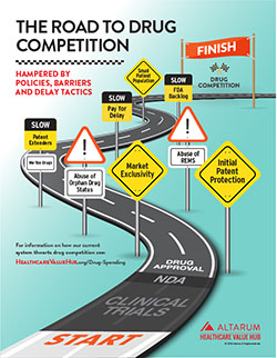 Road_to_Drug_Competition_Infographic_250p.jpg