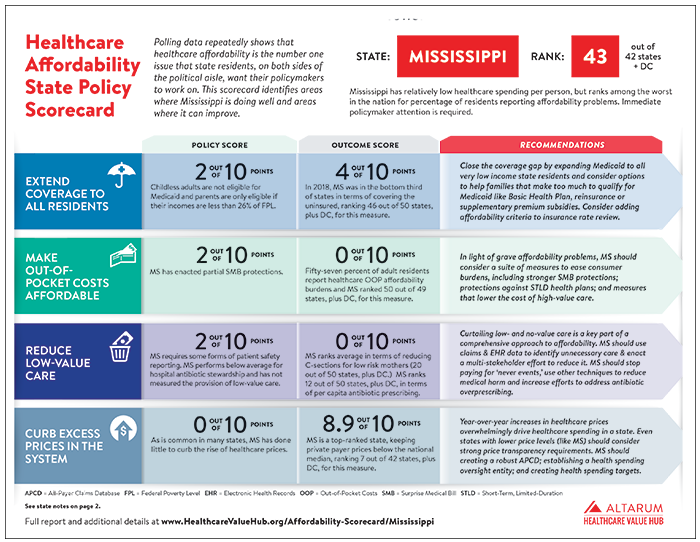 MS Scorecard Cover.png
