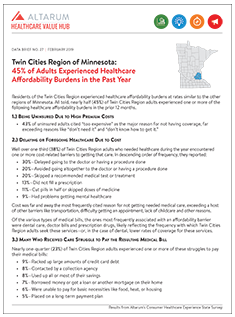 DB_27_-_MN_Twin_Cities_Region_Cover_225p.png