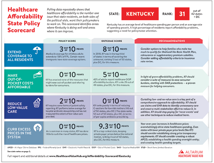 KY Scorecard Cover.png