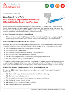 Hub-Altarum_Data_Brief_No._39_-_Long_Island_Region_Cover_225p.png