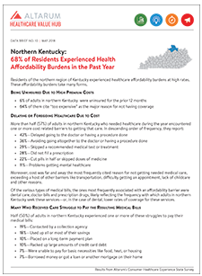 DB_10_Northern_KY_Cover_225p.png